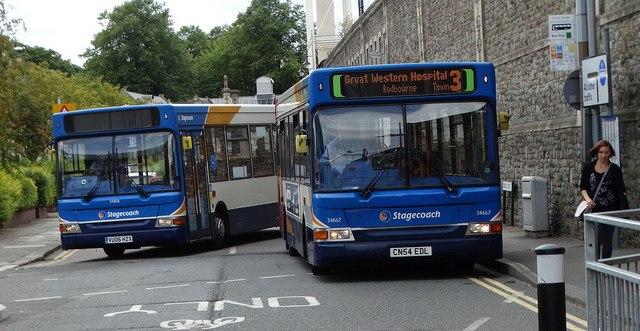 swindon motoring transport